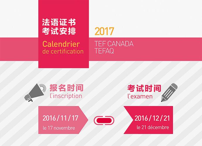 加拿大技术移民法语考试TEF-Canada 介绍及报名方式- 加拿大技术移民(EE及